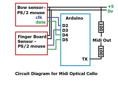 ps2 mouse wiring diagram ps2 mouse wiring diagram wiring diagram database kitchenset co