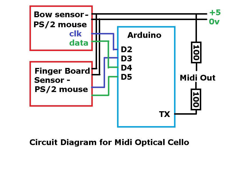 blockdiagram blockdiagram jpg optical mouse wiring diagram at mifinder.co